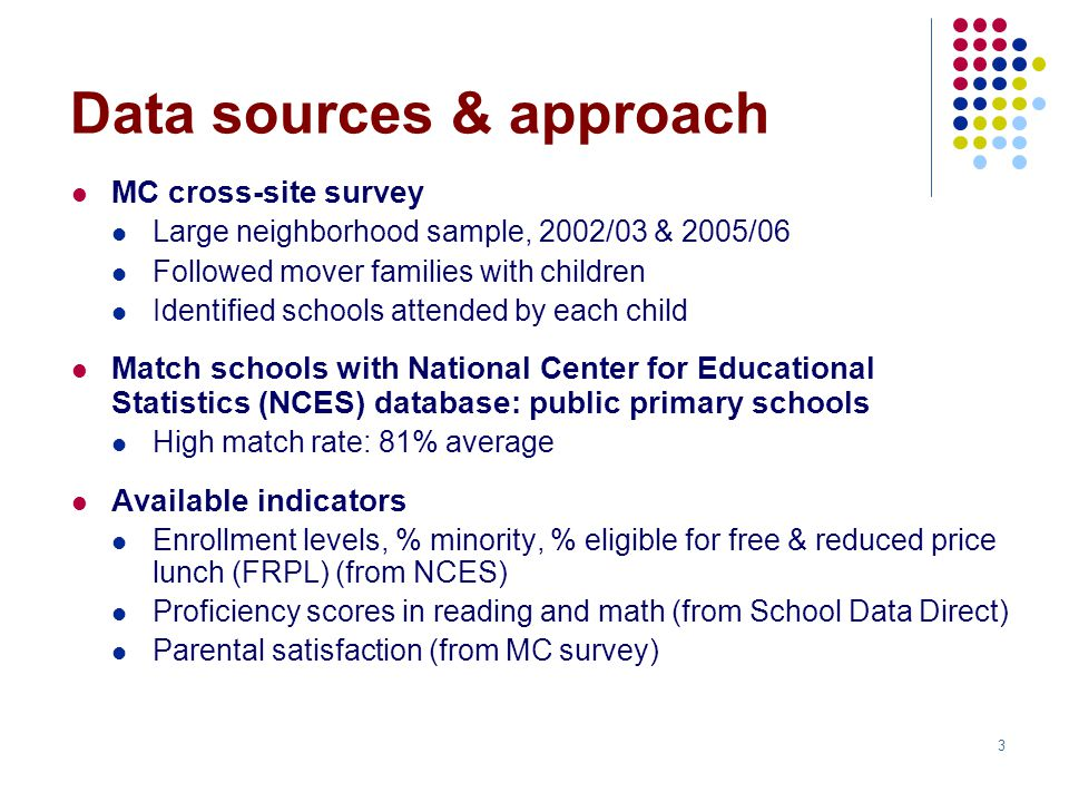 3 Data sources & approach MC cross-site survey Large neighborhood sample, 2002/03 & 2005/06 Followed mover families with children Identified schools attended by each child Match schools with National Center for Educational Statistics (NCES) database: public primary schools High match rate: 81% average Available indicators Enrollment levels, % minority, % eligible for free & reduced price lunch (FRPL) (from NCES) Proficiency scores in reading and math (from School Data Direct) Parental satisfaction (from MC survey)