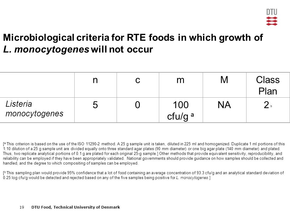 19DTU Food, Technical University of Denmark Microbiological criteria for RTE foods in which growth of L.
