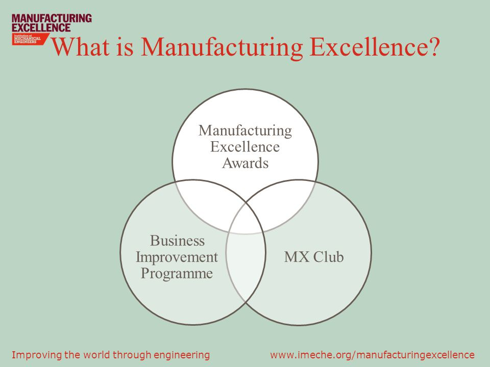 What is Manufacturing Excellence.