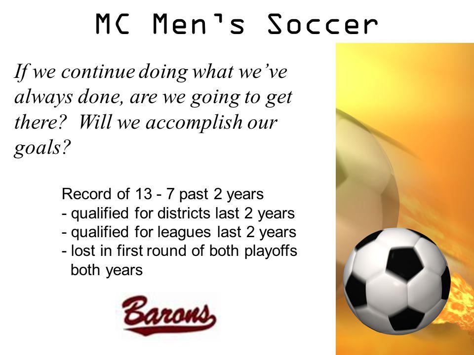 MC Men's Soccer Questions?