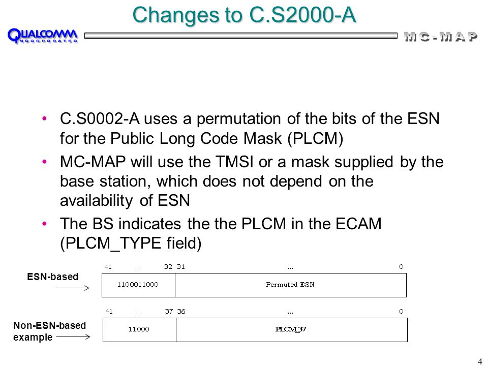 4 Changes to C.S2000-A C.S0002-A uses a permutation of the bits of the ESN for the Public Long Code Mask (PLCM) MC-MAP will use the TMSI or a mask sup