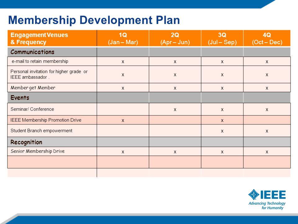 Membership Development Plan Engagement Venues & Frequency 1Q (Jan – Mar) 2Q (Apr – Jun) 3Q (Jul – Sep) 4Q (Oct – Dec) Communications e-mail to retain membership xxxx Personal invitation for higher grade or IEEE ambassador.