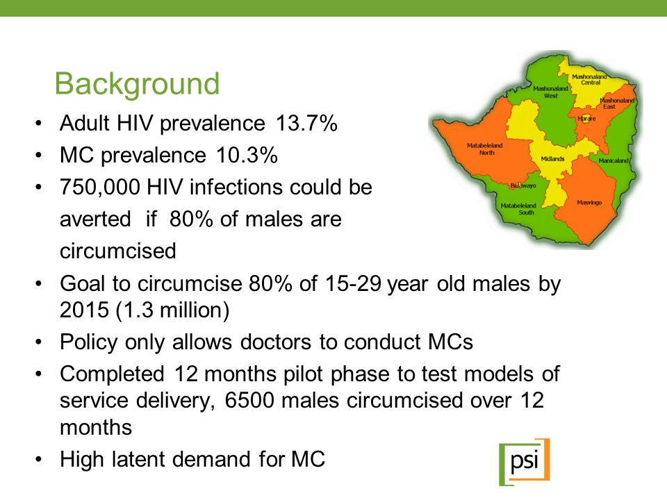 Background Adult HIV prevalence 13.7% MC prevalence 10.3% 750,000 HIV infections could be averted if 80% of males are circumcised Goal to circumcise 80% of 15-29 year old males by 2015 (1.3 million) Policy only allows doctors to conduct MCs Completed 12 months pilot phase to test models of service delivery, 6500 males circumcised over 12 months High latent demand for MC