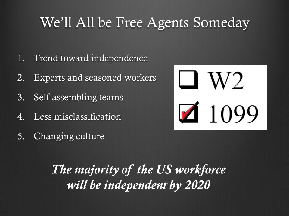We'll All be Free Agents Someday 1.Trend toward independence 2.Experts and seasoned workers 3.Self-assembling teams 4.Less misclassification 5.Changin