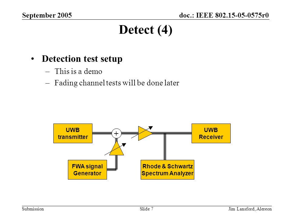 doc.: IEEE 802.15-05-0575r0 Submission September 2005 Jim Lansford, AlereonSlide 8 Detect (5) Spectrum analyzer Noise floor MB-OFDM signal (zoomed: 200MHz)