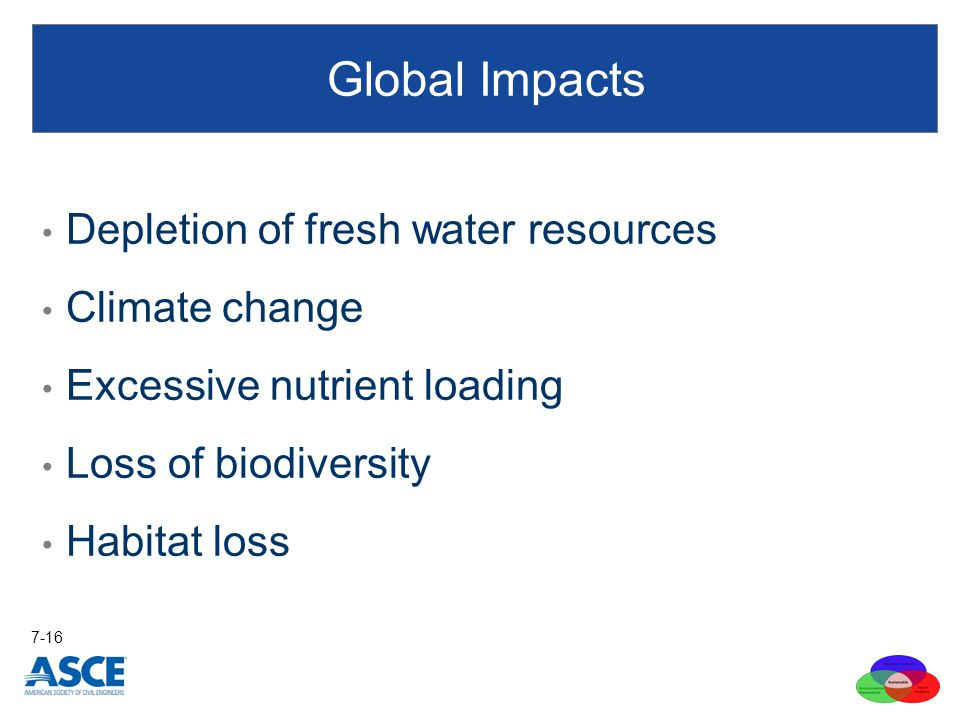 Depletion of fresh water resources Climate change Excessive nutrient loading Loss of biodiversity Habitat loss Global Impacts 7-16