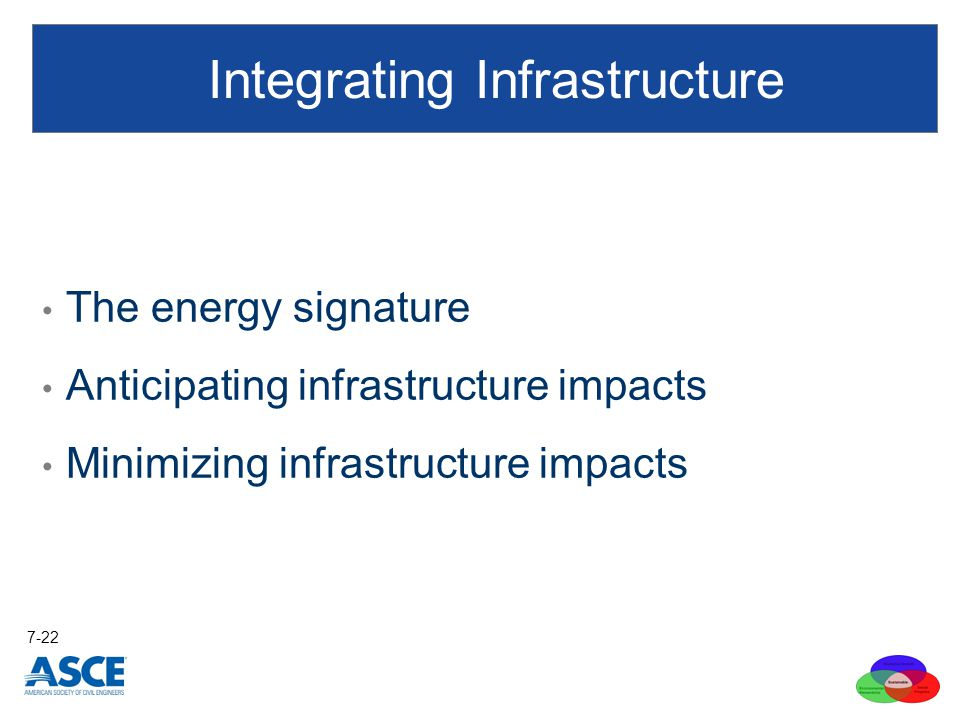 Integrating Infrastructure The energy signature Anticipating infrastructure impacts Minimizing infrastructure impacts 7-22