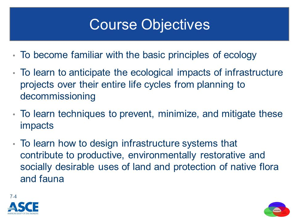 To become familiar with the basic principles of ecology To learn to anticipate the ecological impacts of infrastructure projects over their entire life cycles from planning to decommissioning To learn techniques to prevent, minimize, and mitigate these impacts To learn how to design infrastructure systems that contribute to productive, environmentally restorative and socially desirable uses of land and protection of native flora and fauna Course Objectives 7-4