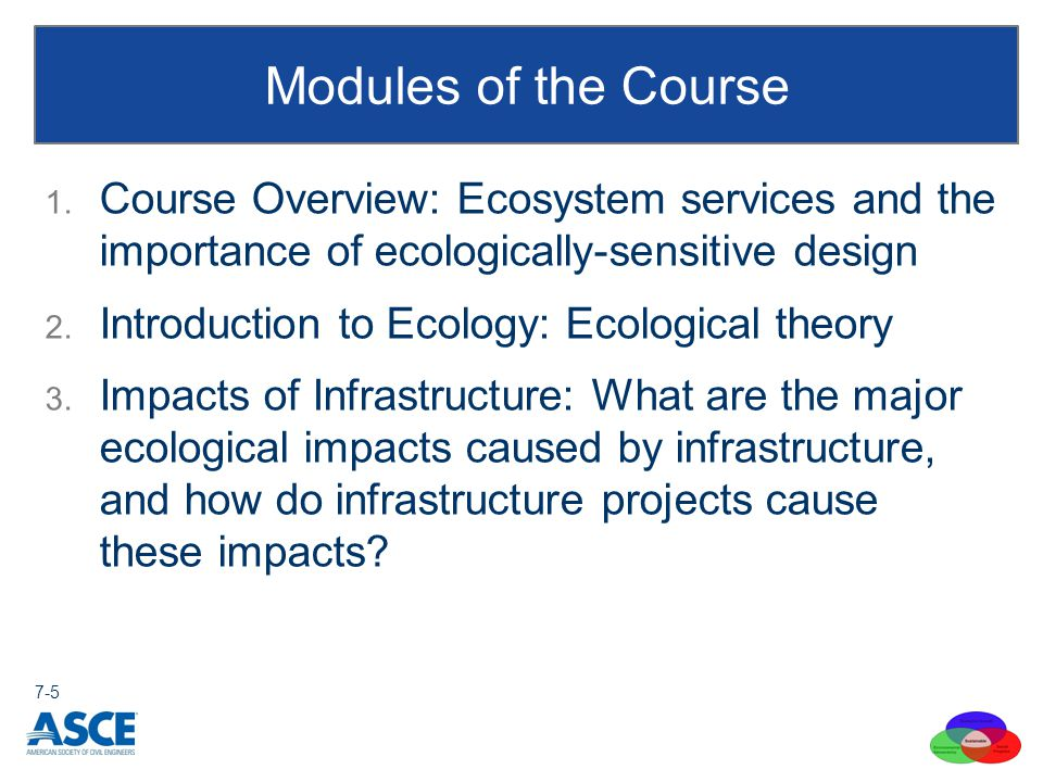 1. Course Overview: Ecosystem services and the importance of ecologically-sensitive design 2.