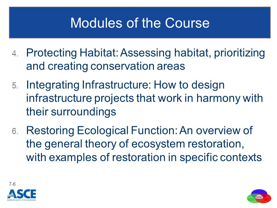4. Protecting Habitat: Assessing habitat, prioritizing and creating conservation areas 5.