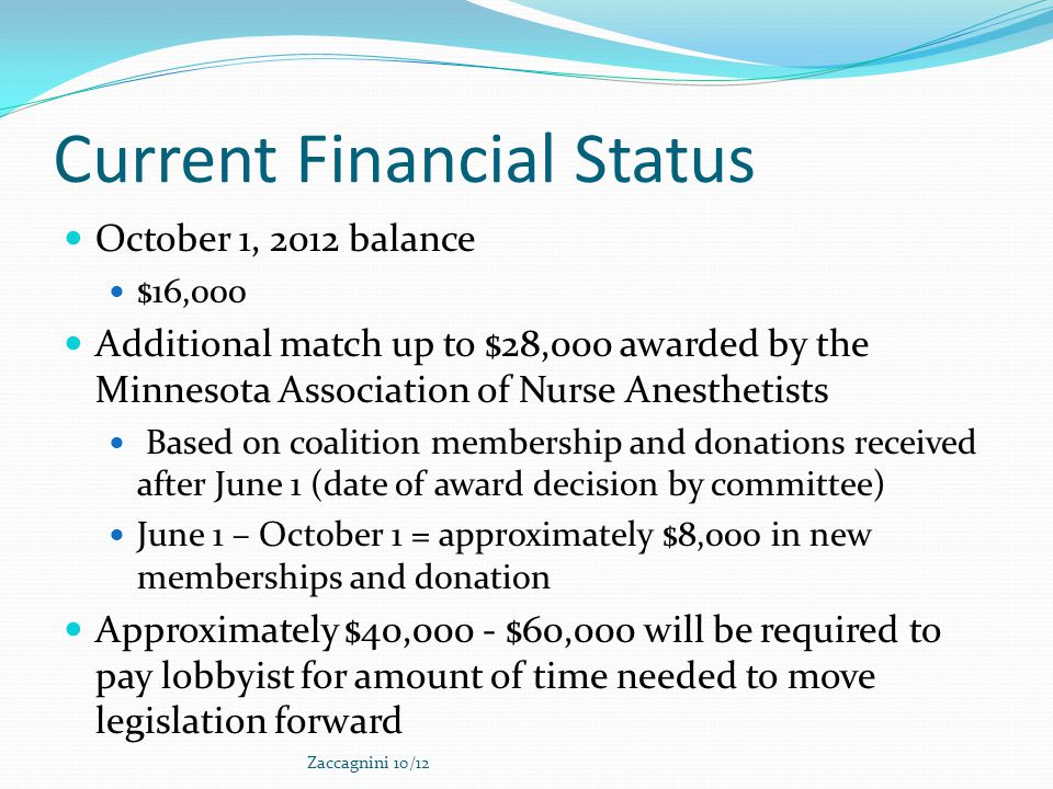 Current Financial Status October 1, 2012 balance $16,000 Additional match up to $28,000 awarded by the Minnesota Association of Nurse Anesthetists Based on coalition membership and donations received after June 1 (date of award decision by committee) June 1 – October 1 = approximately $8,000 in new memberships and donation Approximately $40,000 - $60,000 will be required to pay lobbyist for amount of time needed to move legislation forward Zaccagnini 10/12