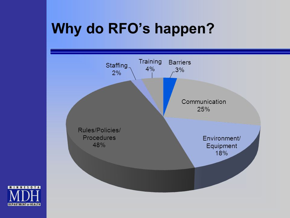Why do RFO's happen?