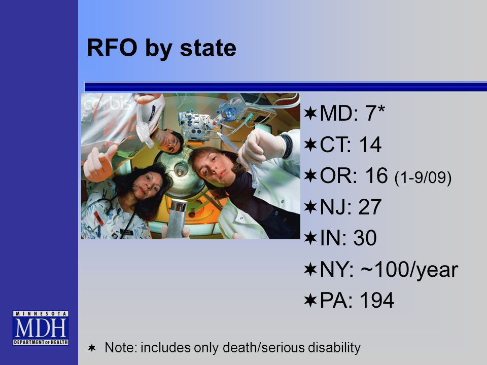 RFO by state  MD: 7*  CT: 14  OR: 16 (1-9/09)  NJ: 27  IN: 30  NY: ~100/year  PA: 194  Note: includes only death/serious disability