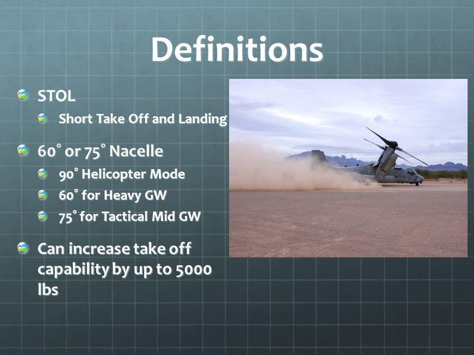 Definitions STOL Short Take Off and Landing 60˚ or 75˚ Nacelle 90˚ Helicopter Mode 60˚ for Heavy GW 75˚ for Tactical Mid GW Can increase take off capability by up to 5000 lbs