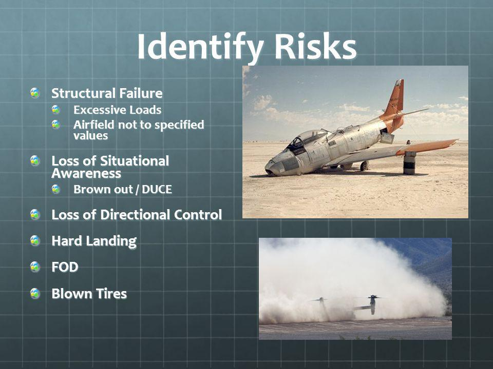 Identify Risks Structural Failure Excessive Loads Airfield not to specified values Loss of Situational Awareness Brown out / DUCE Loss of Directional Control Hard Landing FOD Blown Tires