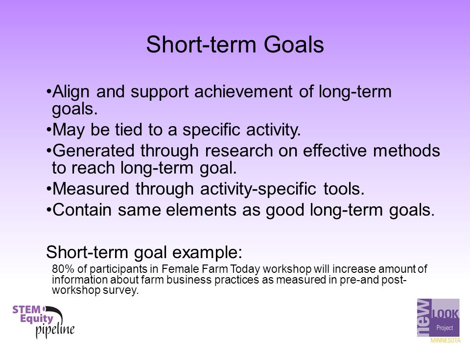 Short-term Goals Align and support achievement of long-term goals. May be tied to a specific activity. Generated through research on effective methods