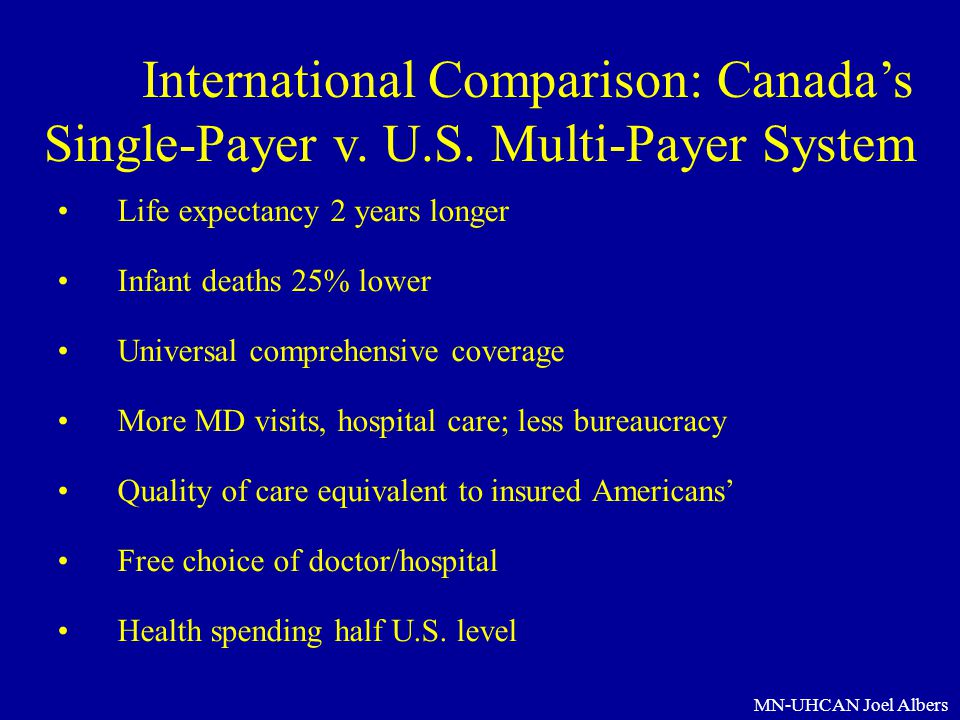 MN-UHCAN Joel Albers International Comparison: Canada's Single-Payer v. U.S. Multi-Payer System Life expectancy 2 years longer Infant deaths 25% lower