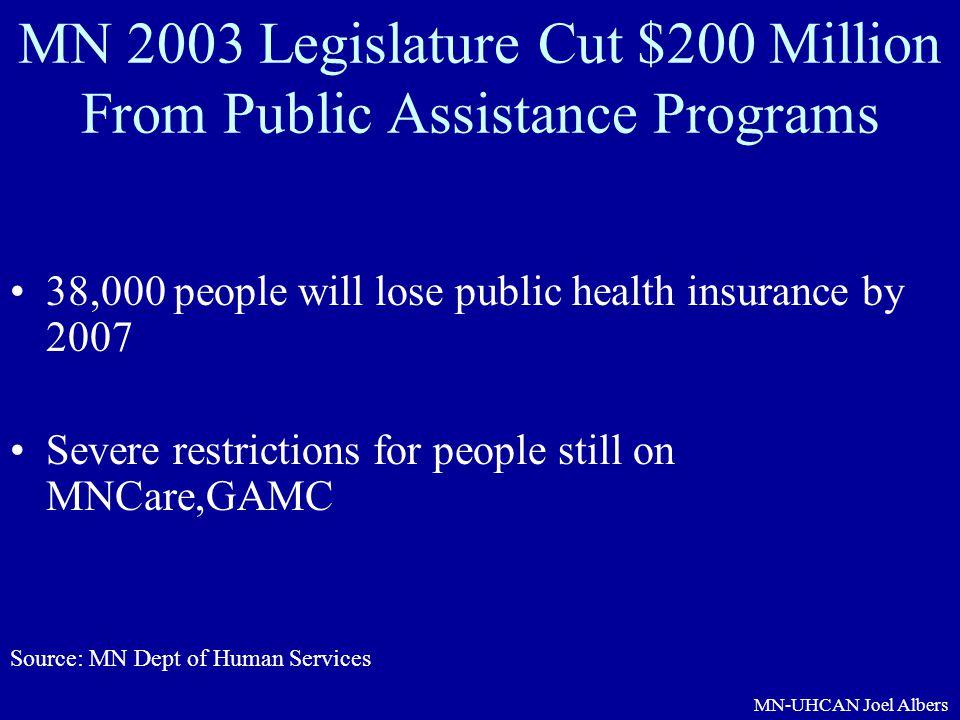 MN-UHCAN Joel Albers MN 2003 Legislature Cut $200 Million From Public Assistance Programs 38,000 people will lose public health insurance by 2007 Seve