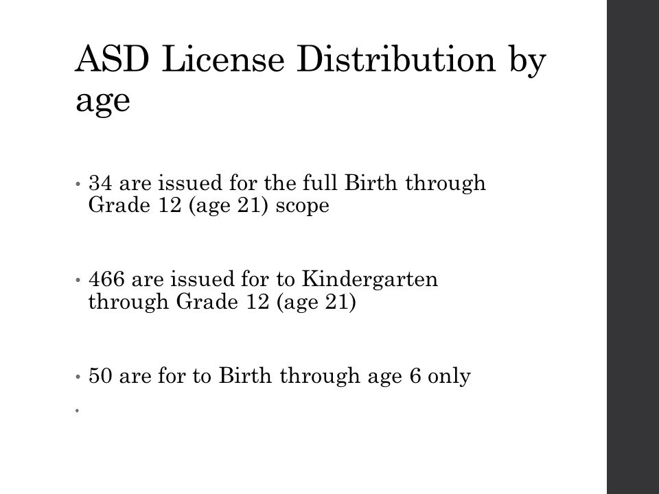 ASD License Distribution by age 34 are issued for the full Birth through Grade 12 (age 21) scope 466 are issued for to Kindergarten through Grade 12 (