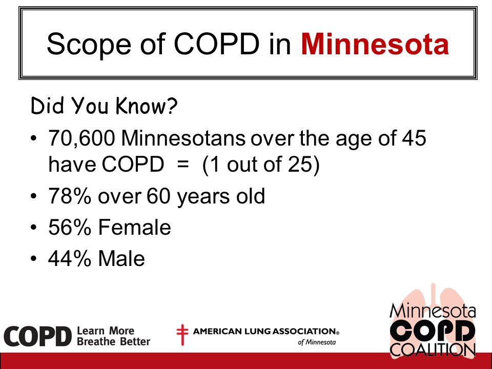 Scope of COPD in Minnesota Did You Know? 70,600 Minnesotans over the age of 45 have COPD = (1 out of 25) 78% over 60 years old 56% Female 44% Male