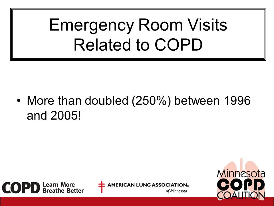 Emergency Room Visits Related to COPD More than doubled (250%) between 1996 and 2005!