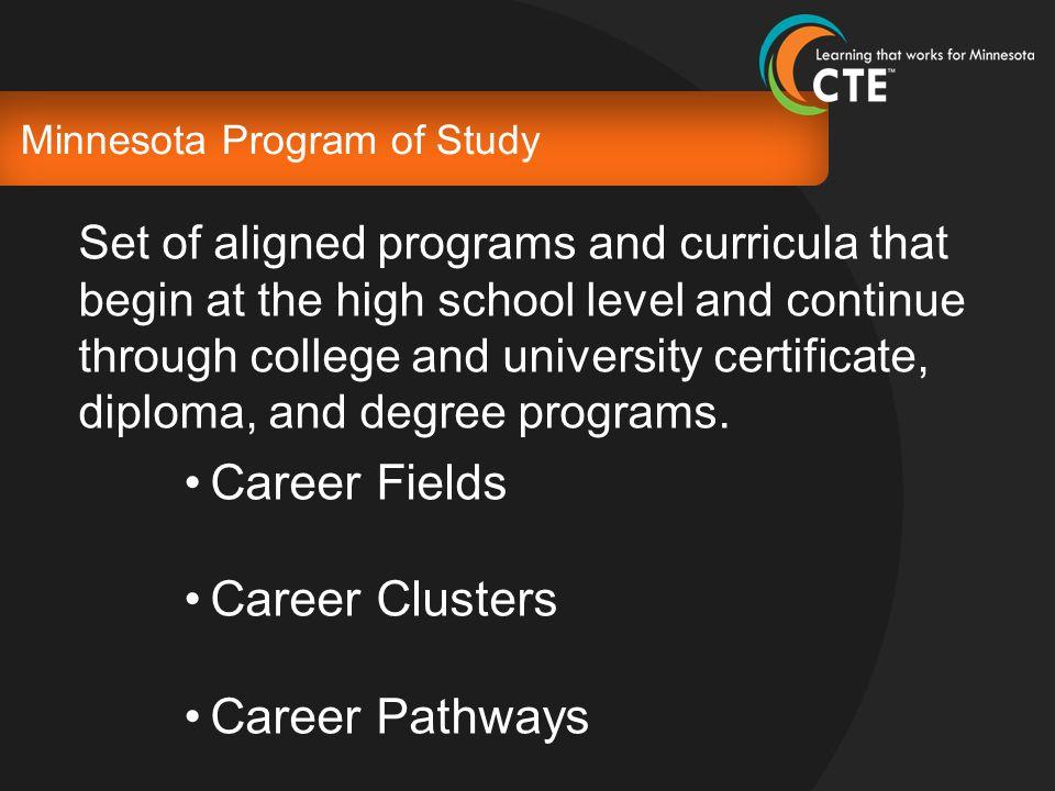 Resources www.cte.mnscu.edu www.careertech.org www.mnprogramsofstudy.org
