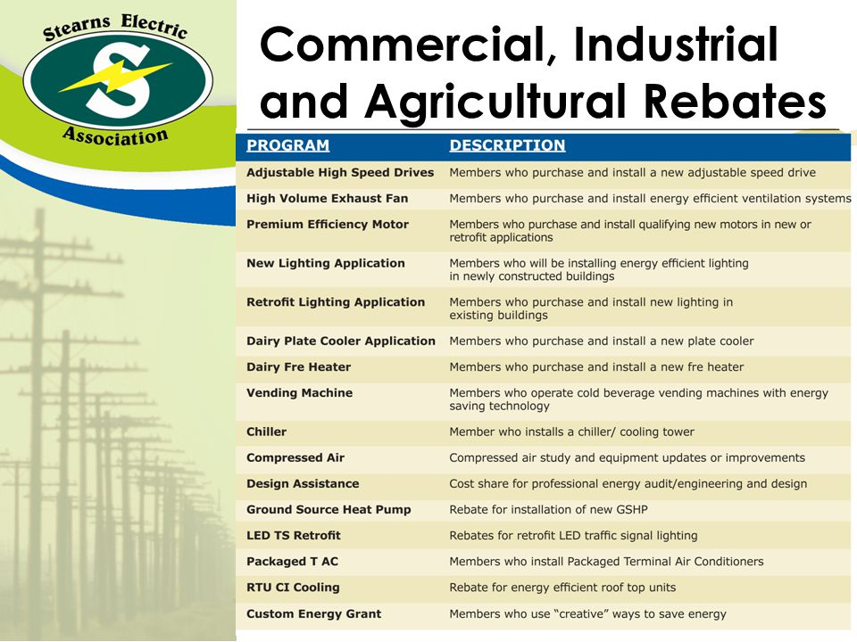 Commercial, Industrial and Agricultural Rebates