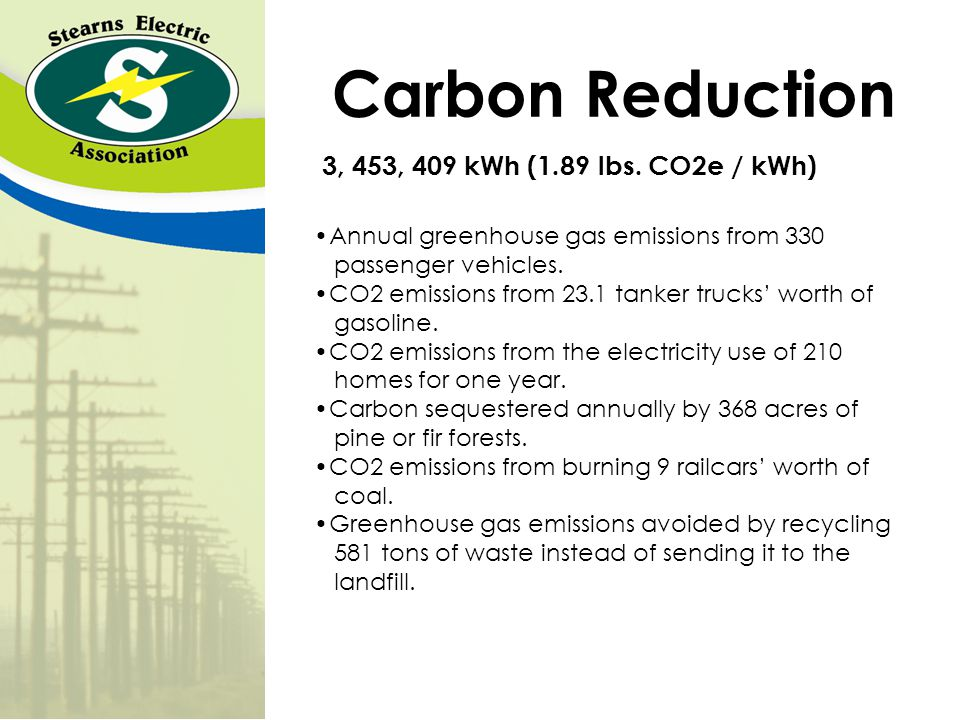 Carbon Reduction 3, 453, 409 kWh (1.89 lbs.