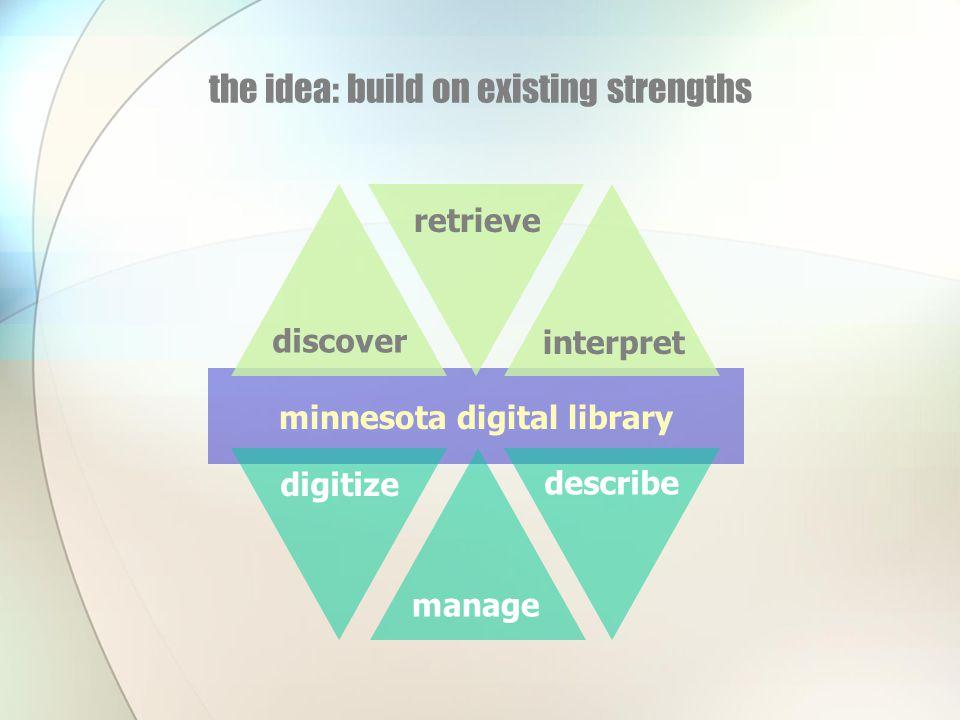 the idea: build on existing strengths minnesota digital library manage describe digitize discover retrieve interpret