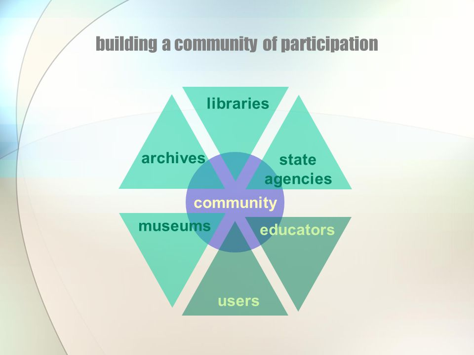 building a community of participation community users educators state agencies libraries archives museums