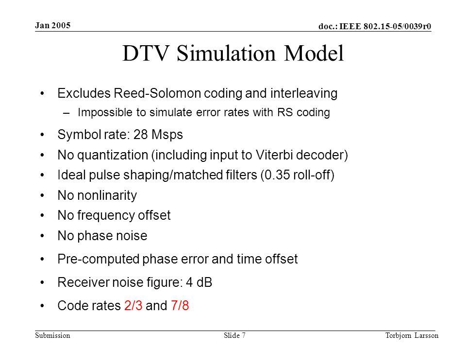 doc.: IEEE 802.15-05/0039r0 Submission Jan 2005 Torbjorn LarssonSlide 18 DTV Sensitivity (NF = 4 dB) Defines sensitivity