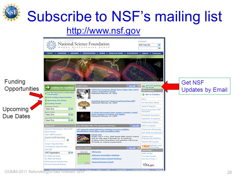 SIGMM-2011 Networking of MM Women: NSF 28 Subscribe to NSF's mailing list http://www.nsf.gov Get NSF Updates by Email Funding Opportunities Upcoming Due Dates
