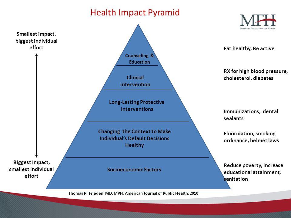2012 Funding Programs Mini-grants Assessment & PlanningCommunity-based EffortsPolicy Change