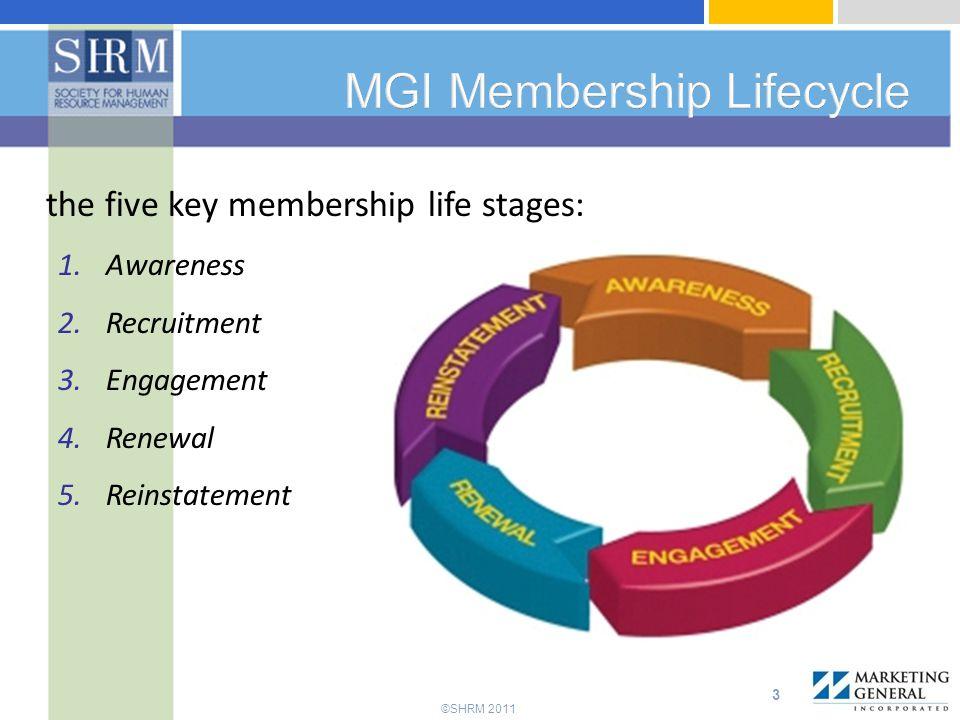 ©SHRM 2011 the five key membership life stages: 1.Awareness 2.Recruitment 3.Engagement 4.Renewal 5.Reinstatement 3
