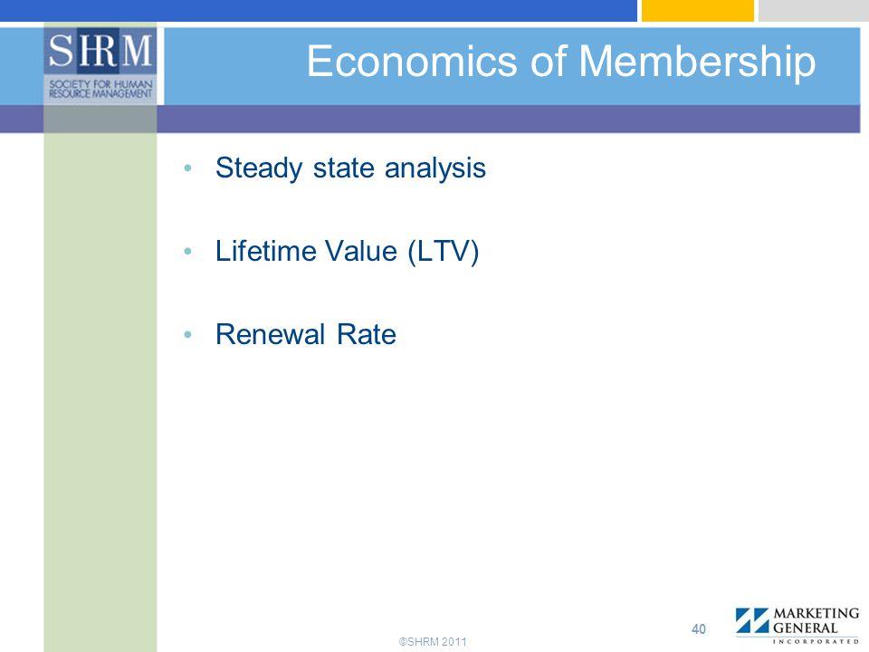 ©SHRM 2011 Economics of Membership Steady state analysis Lifetime Value (LTV) Renewal Rate 40