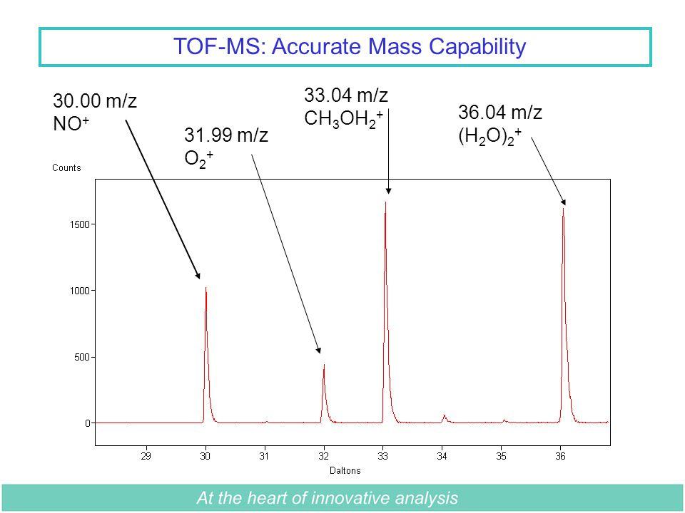 TOF-MS: Accurate Mass Capability 30.00 m/z NO + 31.99 m/z O 2 + 33.04 m/z CH 3 OH 2 + 36.04 m/z (H 2 O) 2 +
