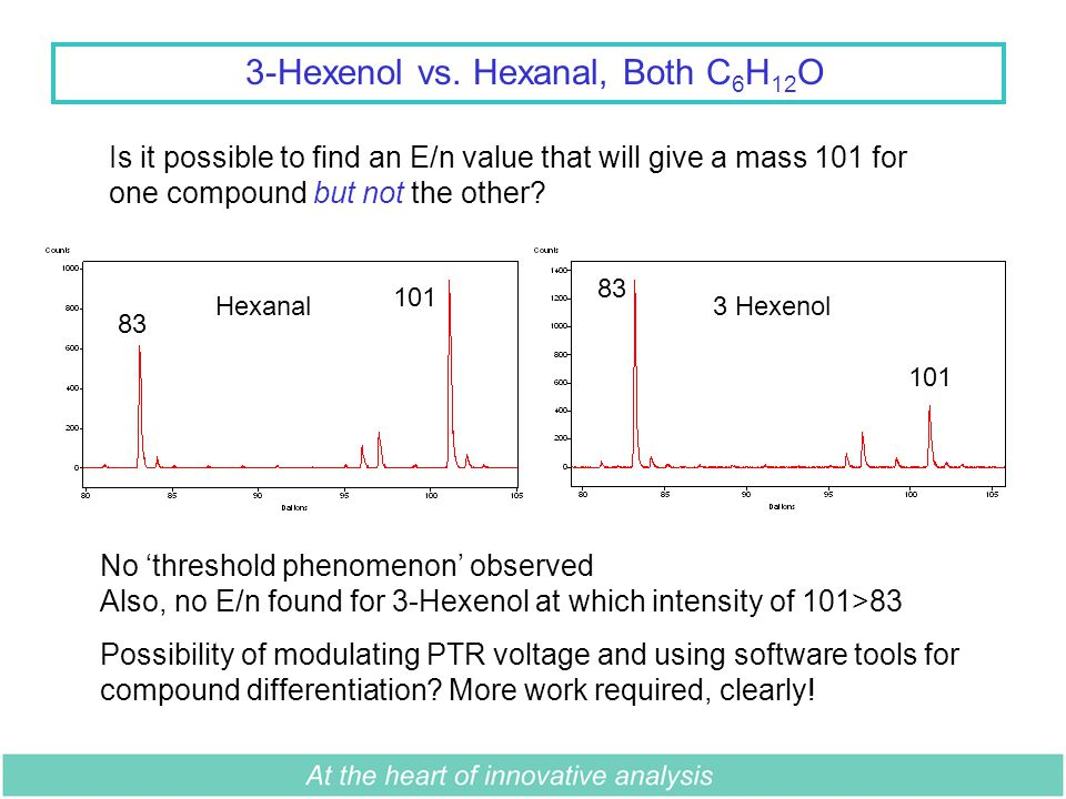 3-Hexenol vs.