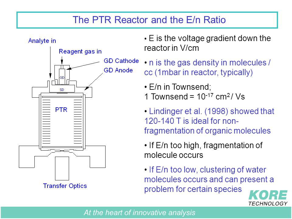 The PTR Reactor and the E/n Ratio E is the voltage gradient down the reactor in V/cm n is the gas density in molecules / cc (1mbar in reactor, typically) E/n in Townsend; 1 Townsend = 10 -17 cm 2 / Vs Lindinger et al.