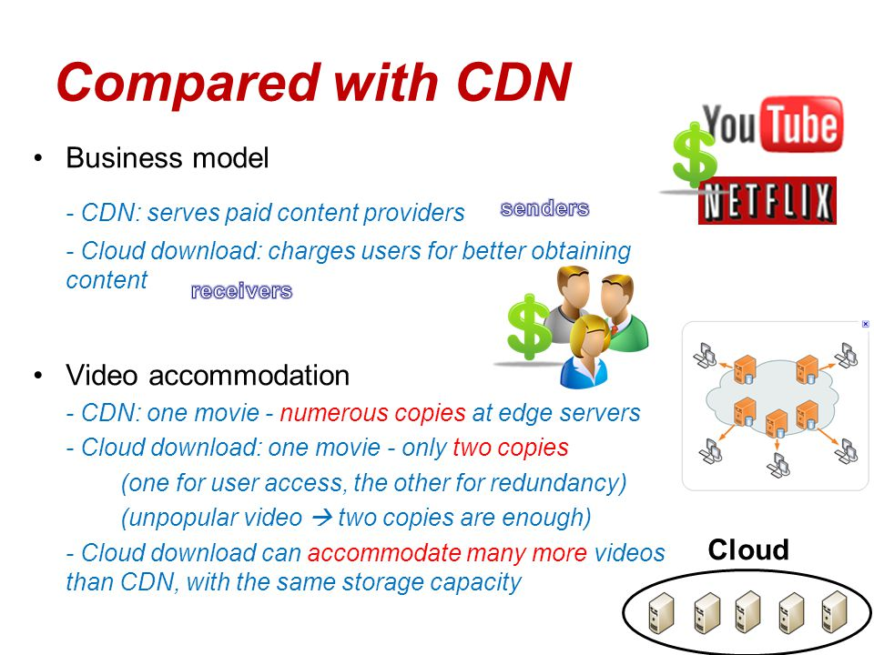 Compared with CDN Business model - CDN: serves paid content providers - Cloud download: charges users for better obtaining content Video accommodation - CDN: one movie - numerous copies at edge servers - Cloud download: one movie - only two copies (one for user access, the other for redundancy) (unpopular video  two copies are enough) - Cloud download can accommodate many more videos than CDN, with the same storage capacity Cloud