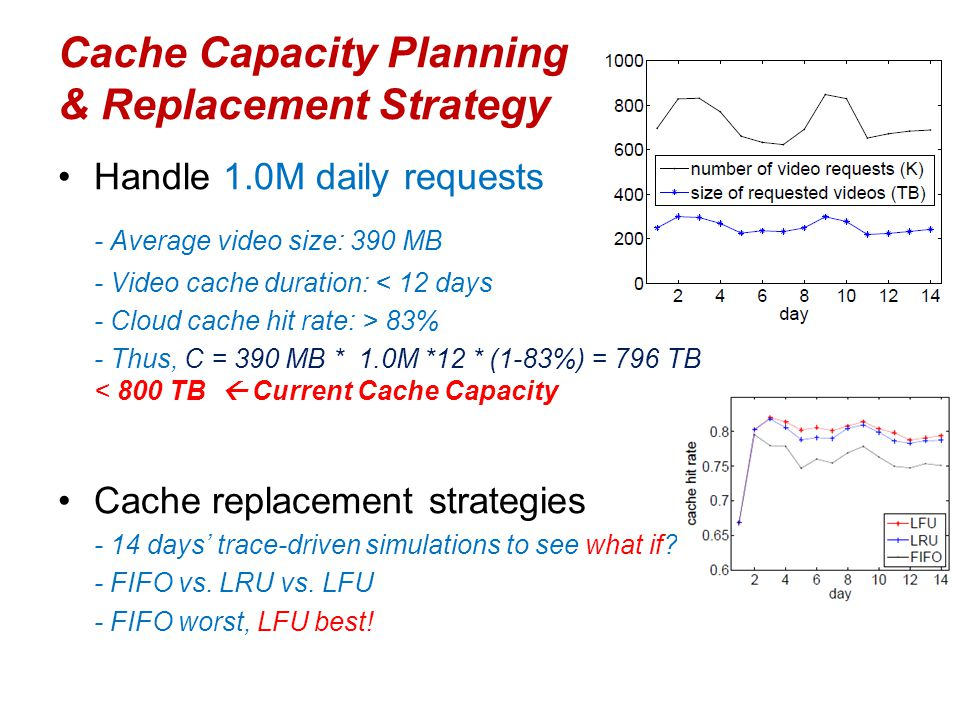 Cache Capacity Planning & Replacement Strategy Handle 1.0M daily requests - Average video size: 390 MB - Video cache duration: < 12 days - Cloud cache
