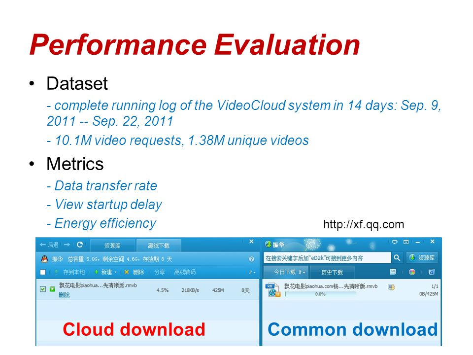 Performance Evaluation Dataset - complete running log of the VideoCloud system in 14 days: Sep. 9, 2011 -- Sep. 22, 2011 - 10.1M video requests, 1.38M