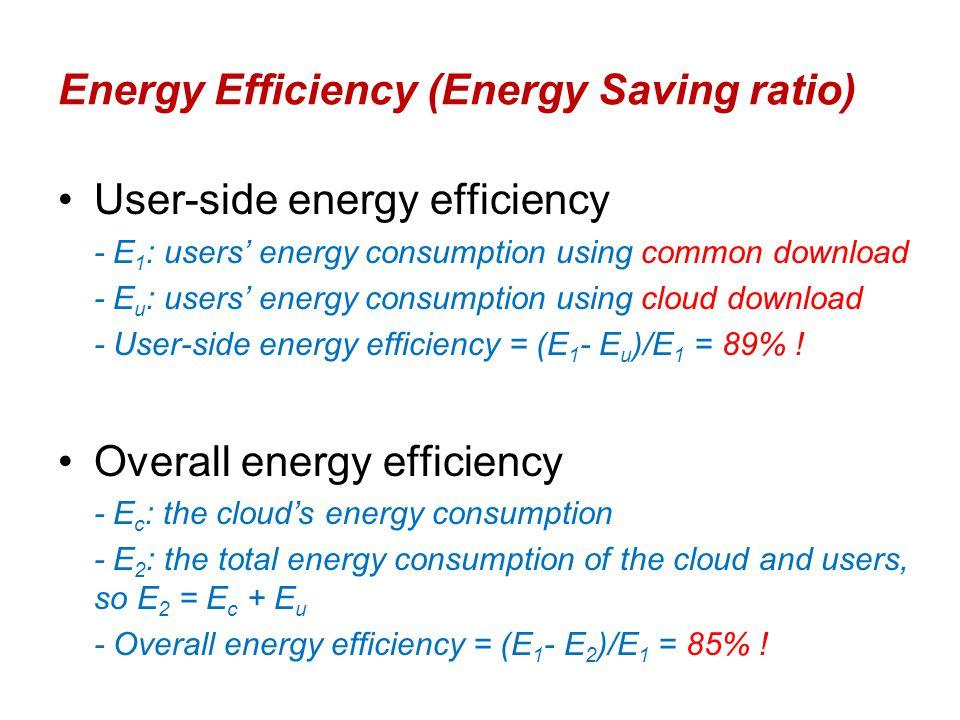 Energy Efficiency (Energy Saving ratio) User-side energy efficiency - E 1 : users' energy consumption using common download - E u : users' energy consumption using cloud download - User-side energy efficiency = (E 1 - E u )/E 1 = 89% .