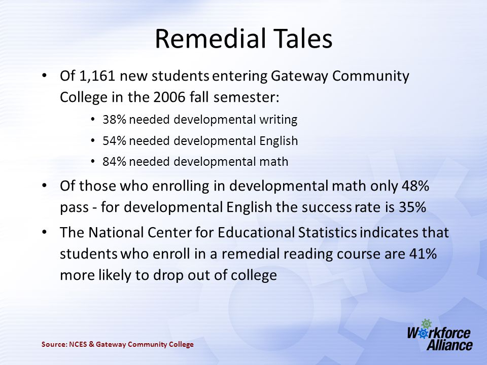 Remedial Tales Of 1,161 new students entering Gateway Community College in the 2006 fall semester: 38% needed developmental writing 54% needed developmental English 84% needed developmental math Of those who enrolling in developmental math only 48% pass - for developmental English the success rate is 35% The National Center for Educational Statistics indicates that students who enroll in a remedial reading course are 41% more likely to drop out of college Source: NCES & Gateway Community College