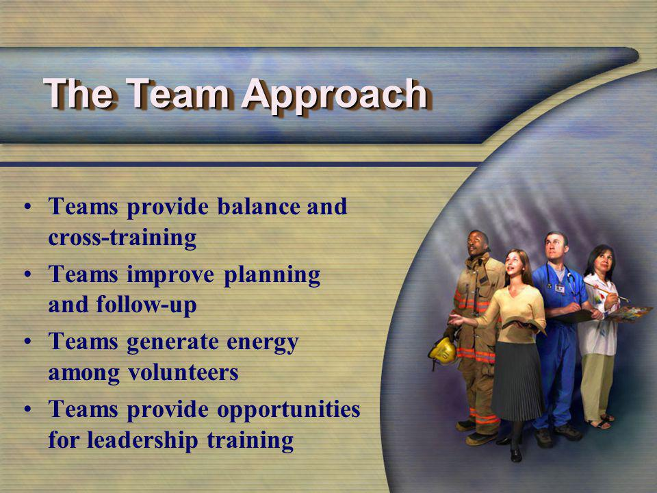 The Team Approach Teams provide balance and cross-training Teams improve planning and follow-up Teams generate energy among volunteers Teams provide opportunities for leadership training