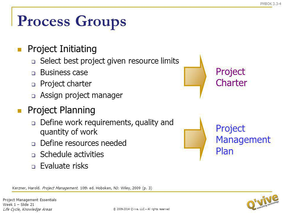 Project Management Essentials Week 1 – Slide 21 © 2009-2011 Q vive, LLC – All rights reserved © 2009-2014 Q vive, LLC – All rights reserved Process Groups Project Initiating  Select best project given resource limits  Business case  Project charter  Assign project manager Project Planning  Define work requirements, quality and quantity of work  Define resources needed  Schedule activities  Evaluate risks Kerzner, Harold.