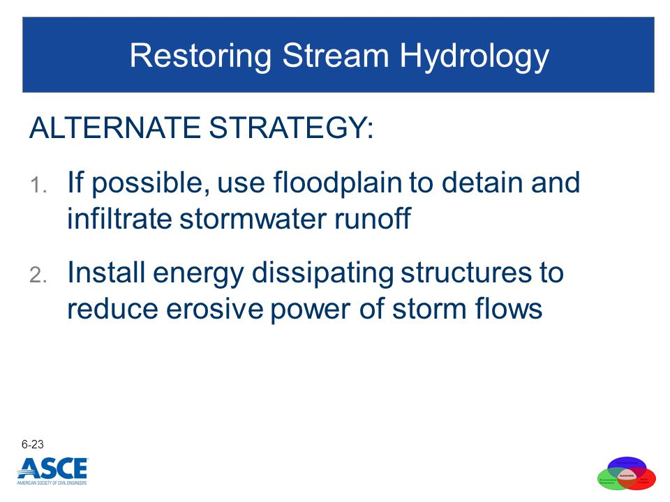 ALTERNATE STRATEGY: 1. If possible, use floodplain to detain and infiltrate stormwater runoff 2. Install energy dissipating structures to reduce erosi