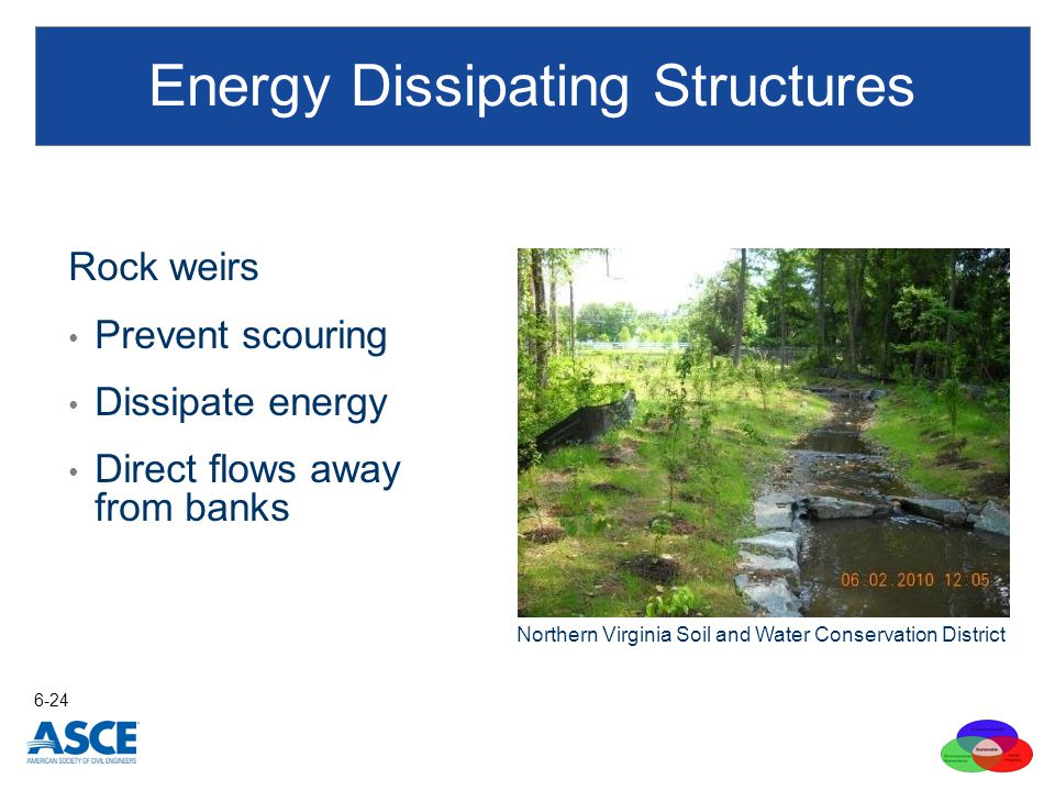 Energy Dissipating Structures Rock weirs Prevent scouring Dissipate energy Direct flows away from banks 6-24 Northern Virginia Soil and Water Conserva