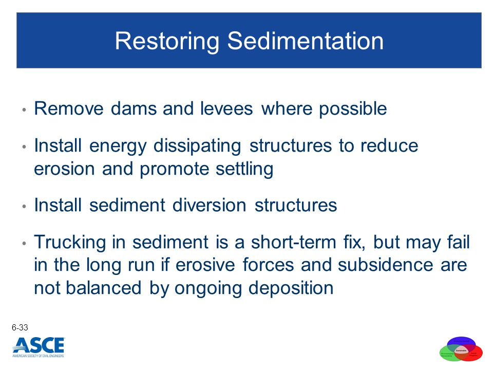 Remove dams and levees where possible Install energy dissipating structures to reduce erosion and promote settling Install sediment diversion structur