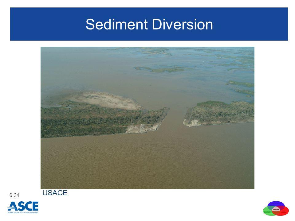 Sediment Diversion 6-34 USACE