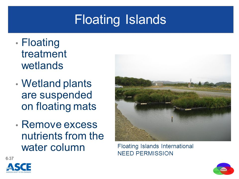 Floating Islands Floating treatment wetlands Wetland plants are suspended on floating mats Remove excess nutrients from the water column 6-37 Floating
